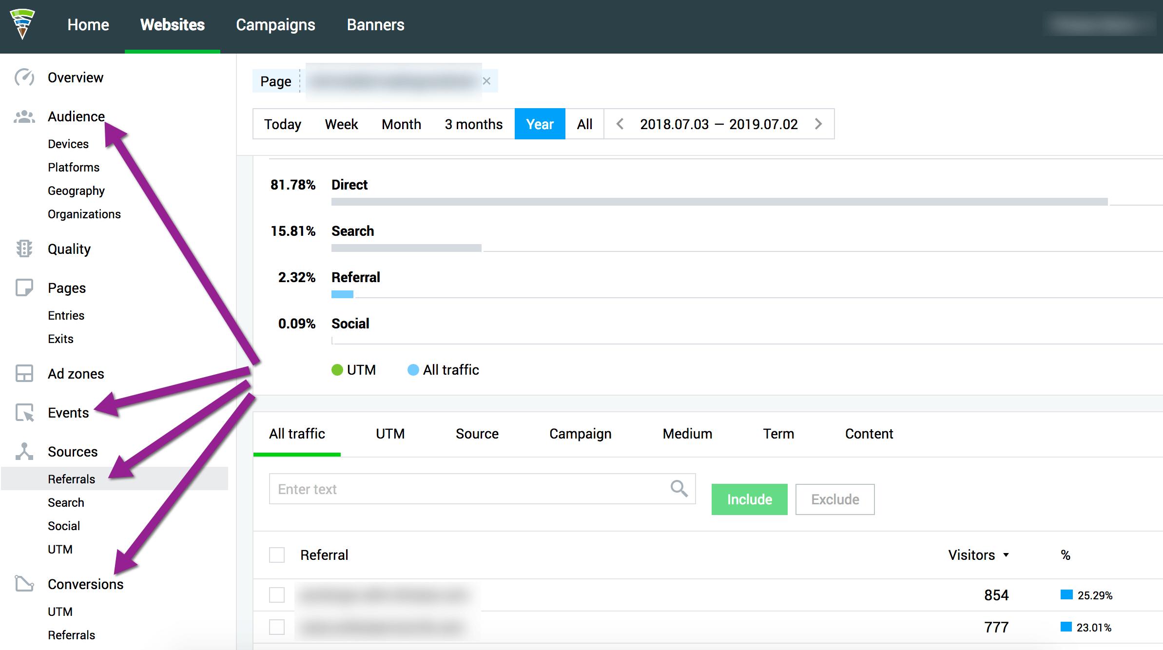 Finteza old content assessment
