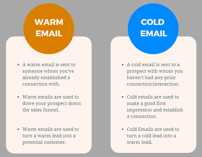 Infographic of the differences between warm email vs cold email